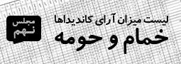 خمام - لیست میزان آرای کاندیداهای مجلس نهم در خمام و حومه