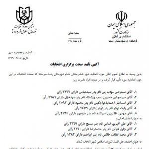 خمام - صحت انتخابات شورای شهر خمام تایید شد / آغاز فعالیت شورای پنجم از ۱۴ مرداد
